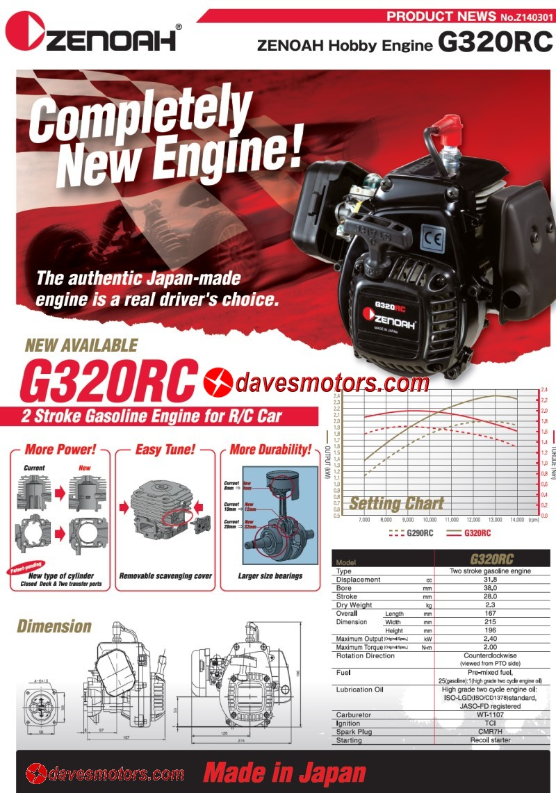 zenoah-g320rc-engine-specifications.jpg